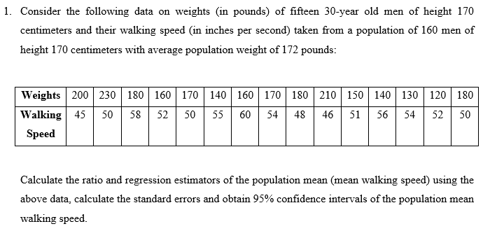 Consider The Following Data On Weights In Pounds Of Fif30