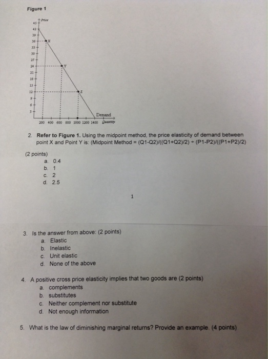 Solved Refer To Figure 1 Using The Midpoint Method The Chegg Com