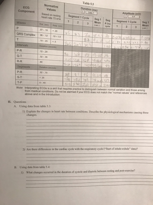 Anatomy and physiology archive april 02 2018 chegg table 55 duration ms normative ecg component amplitude mv values heart rate keyboard keysfo Images