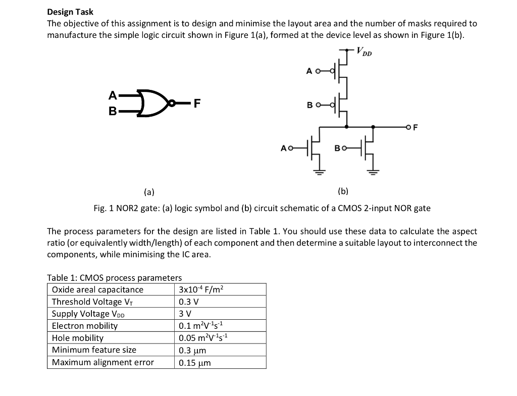 Design Task The objective of this assignment is to design and minimise the layout area and the number of masks required to manufacture the simple logic circuit shown in Figure 1(a), formed at the device level as shown in Figure 1(b) Fig. 1 NOR2 gate: (a) logic symbol and (b) circuit schematic of a CMOS 2-input NOR gate The process parameters for the design are listed in Table 1. You should use these data to calculate the aspect ratio (or equivalently width/length) of each component and then determine a suitable layout to interconnect the components, while minimising the IC area Table 1: CMOS process parameters Oxide areal capacitance Threshold Voltage VT Supply Voltage VoD Electron mobility Hole mobilit Minimum feature size Maximum alignment error 3x104 F/m2 0.3 V 3 V 0.1 m2v-1s1 0.05 m2v1s1 0.3 um 0.15 μm