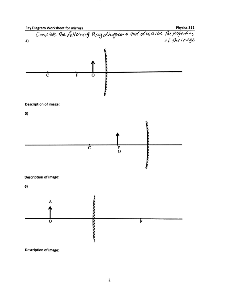 Solved  Ray Diagram Worksheet For Mirrors Physics 311 4  O