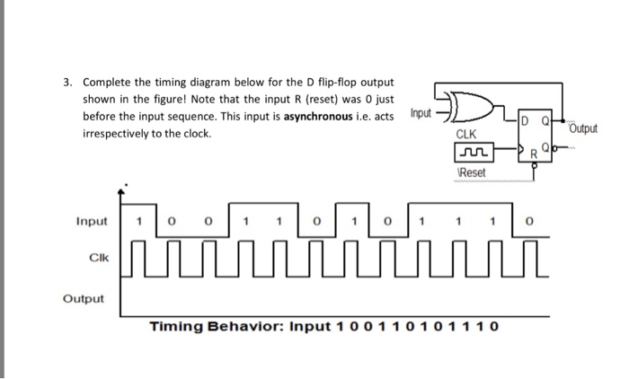 solved 3 complete the timing diagram below for the d fli