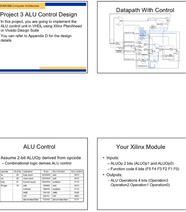 Datapath With Control Project 3 ALU Control Design
