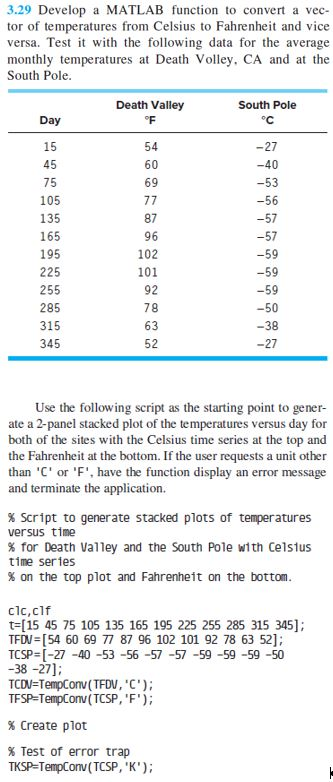 3.29 Develop a MATLAB function to convert a vec- tor of temperatures from  Celsius to