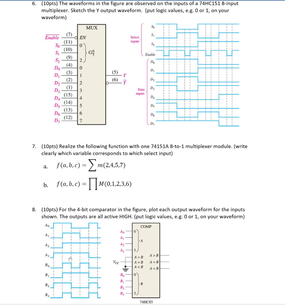 Solved 10pts The Waveforms In Figure Are Observed O Logic Diagram For 8 1 Multiplexer On Inputs Of A 74hc151