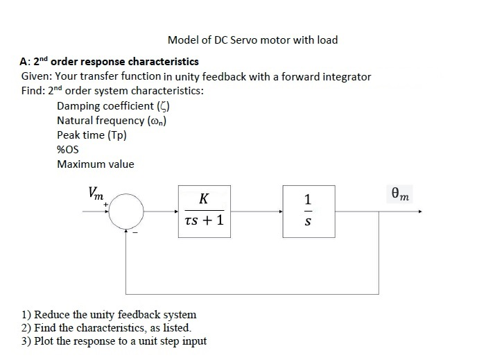 Model of DC Servo motor with load A: 2nd order response characteristics Given: Your transfer function in unity feedback with