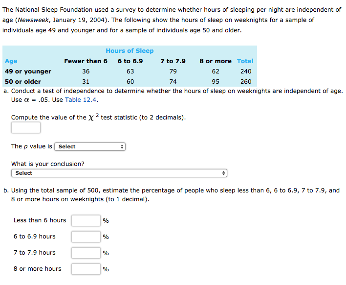 The National Sleep Foundation used a survey to determine whether hours of sleeping per night are independent of age (Newsweek, January 19, 2004). The following show the hours of sleep on weeknights for a sample of individuals age 49 and younger and for a sample of individuals age 50 and older Hours of Sleep 6 to 6.9 Age 49 or younger 50 or older a. Conduct a test of independence to determine whether the hours of sleep on weeknights are independent of age Fewer than 6 36 31 7 to 7.9 8 or more Total 240 260 79 62 60 95 Use a .05. Use Table 12.4 Compute the value of the χ 2 test statistic (to 2 decimals) The p value is Select What is your conclusion? Select b. Using the total sample of 500, estimate the percentage of people who sleep less than 6, 6 to 6.9, 7 to 7.9, and 8 or more hours on weeknights (to 1 decimal) Less than 6 hours 6 to 6.9 hours 7 to 7.9 hours 8 or more hours