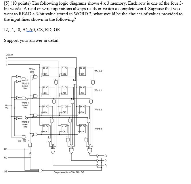 Logic Diagram 4 X 3 Memory | Wiring Diagram on