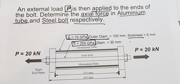 Solved: An External Load (Pis Then Applied To The Ends Of