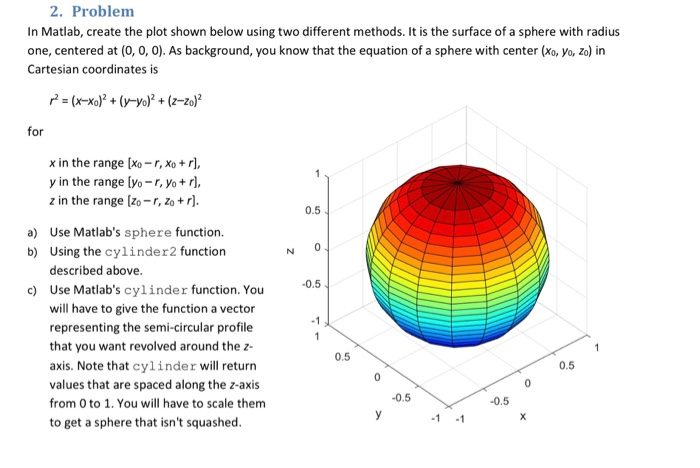 Solved: 2  Problem In Matlab, Create The Plot Shown Below