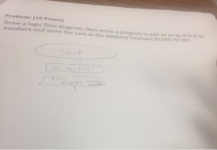 Draw A Logic Flow Diagram Then Write A Program To Chegg