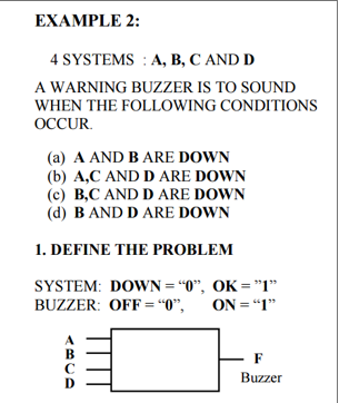 Solved: 4 Systems: A,b,c,d  A Warning Buzzer Is Sound To W