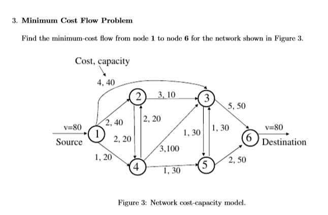 3. Minimum Cost Flow Problem Find the minimum-cost flow from node 1 to node 6 for the network shown in Figure 3. Cost, capaci