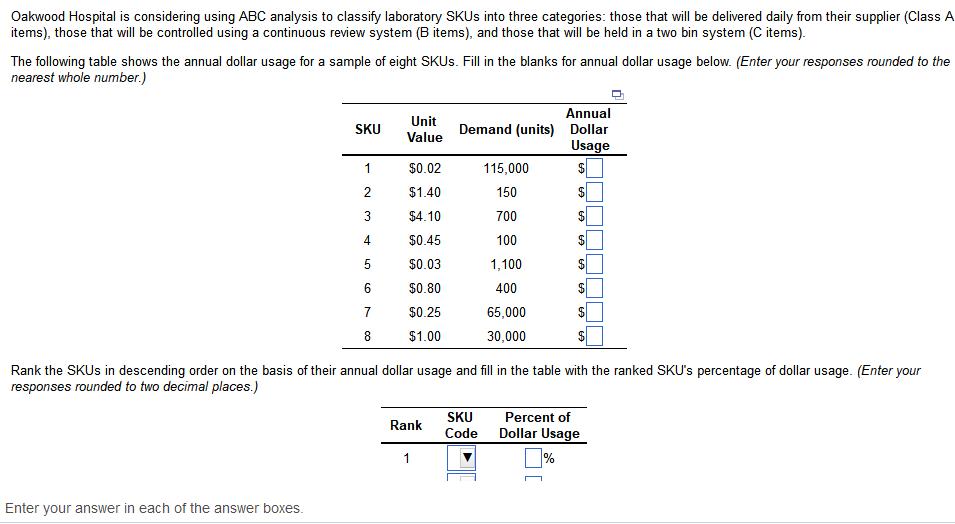 Oakwood Hospital Is Considering Using ABC Analysis