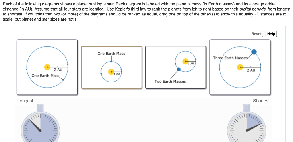 each of the following diagrams shows a planet orbiting a star  each diagram  is labeled