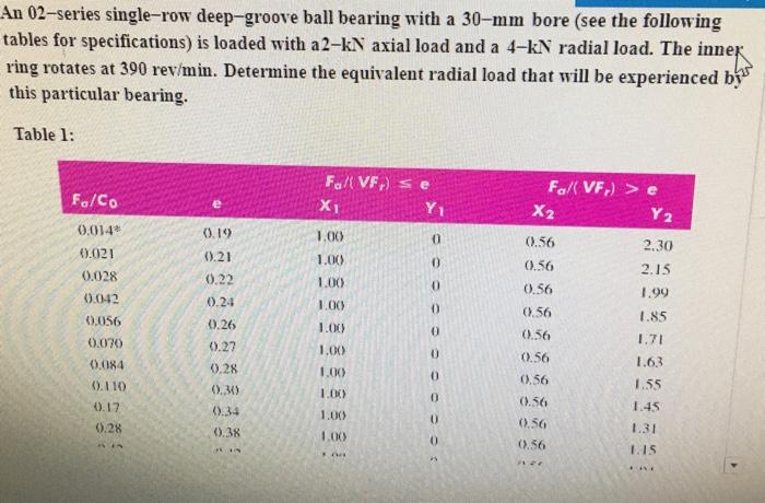 Solved: An 02-series Single-row Deep-groove Ball Bearing W