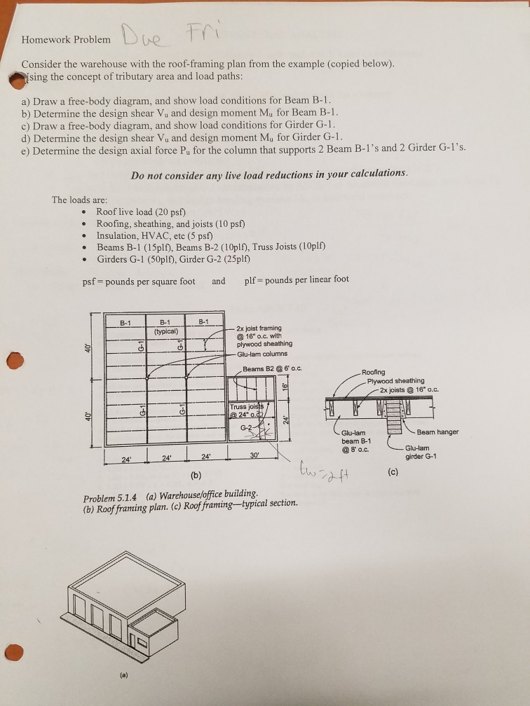 Solved: Homework Problem De Consider The Warehouse With Th ...