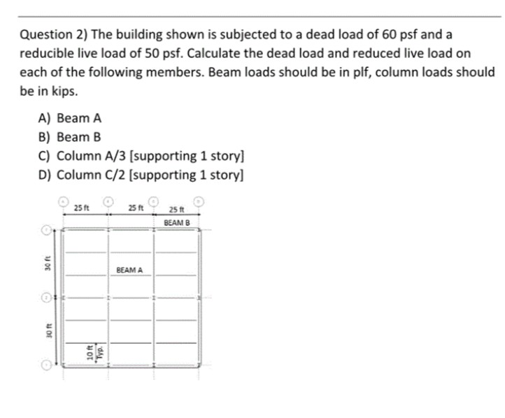 Solved: Question 2) The Building Shown Is Subjected To A D