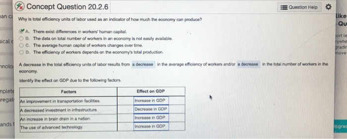 Solved: Concept Question 20 2 5 Suppose There Is A Job Ope