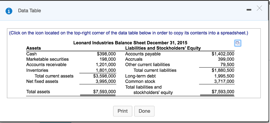 Solved Pro Forma Balance Sheet Just Need Common Stock