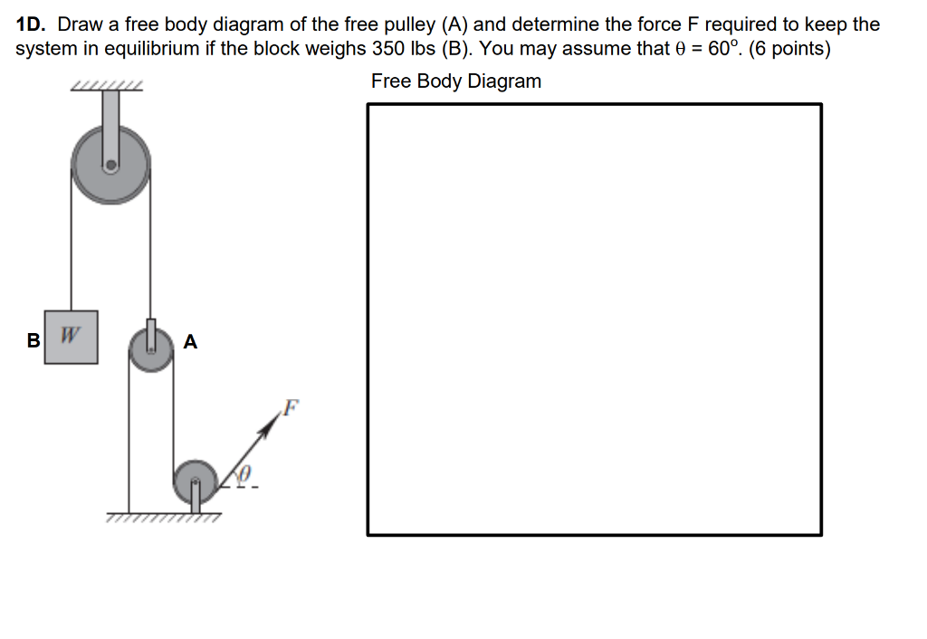 Solved 1d Draw A Free Body Diagram Of The Free Pulley A