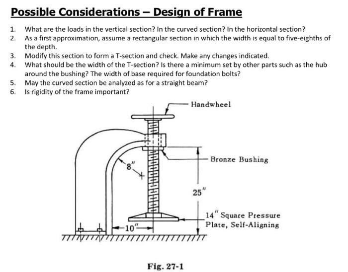 Solved: Problem Description Design Of A Hand Screw Press A