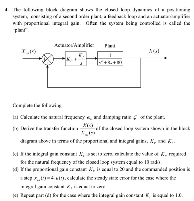 Solved 4 The Following Block Diagram Shows The Closed Lo
