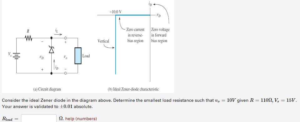 -10 0 v zero current zero voltage in reverse in forward bias region bias  region load