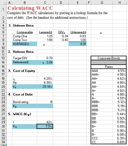 1 Calculating WACC Complete the WACC calculations by putting in a lookup formula for the cost of debt. (See the handout for a