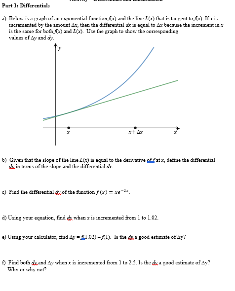 Solved: Part 1: Differentials A) Below Is A Graph Of An Ex