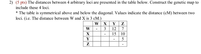 Solved: 2) (5 Pts) The Distances Between 4 Arbitrary Loci ... on world map distance, genetic distance race, linkage maps distance, cavalli-sforza genetic distance, heart map distance, genetic distance 1, genetic distance nei,