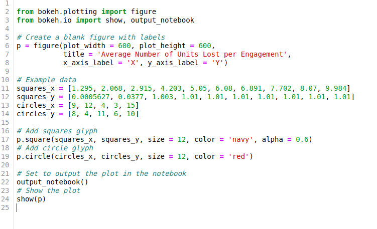 Solved: This Is Python Code Written On Jupyter Notebook  W