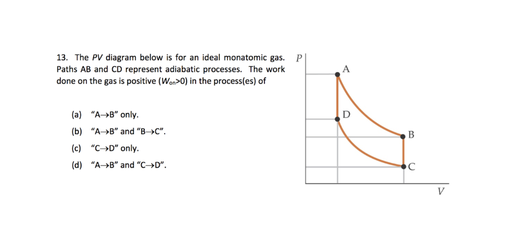 the pv diagram below is for an ideal monatomic gas  paths ab and