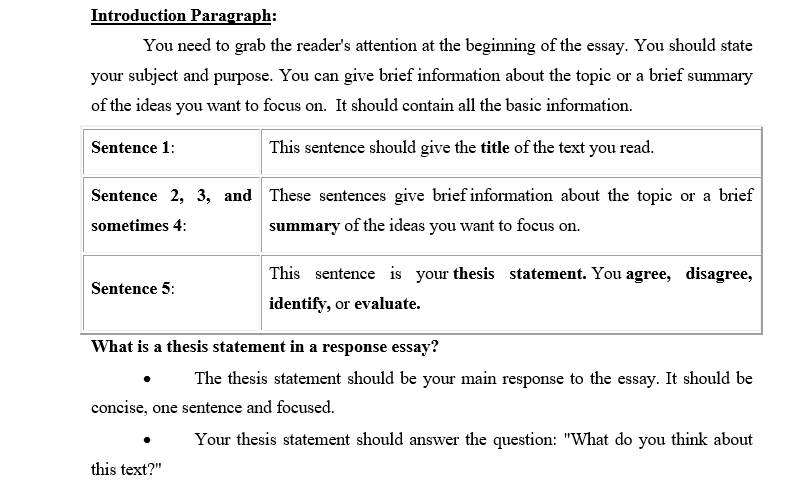 Into The Wild Essay Thesis  Public Health Essay also From Thesis To Essay Writing Solved Write A Response Essay To This Textuse  Words  Essays On English Literature