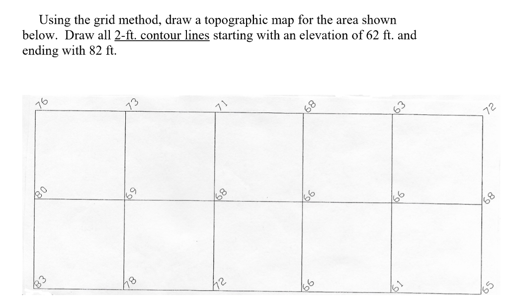 Solved Using The Grid Method Draw A Topographic Map For