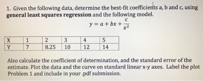Given The Following Data, Determine The Best-fit C