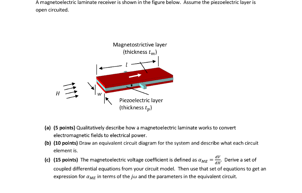 A Magnetoelectric Laminate Receiver Is Shown In Th    | Chegg com
