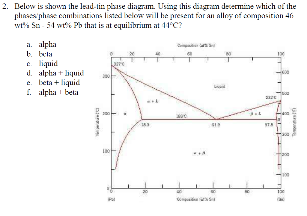 below is shown the lead-tin phase diagram  using this diagram determine