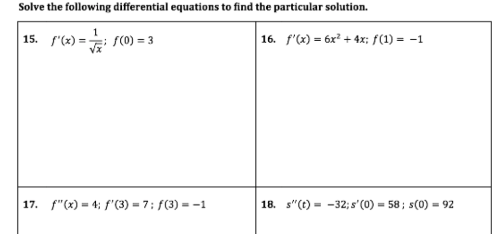 Solve the following differential equations to find the particular solution. 15. x)f(0) 3 16. f(x)-6x2 +4x: f(1)- -1 vx 17. f(x)-4 f(3)-7:f(3)--1 18. s(t)-32;s(0)- (O) 92