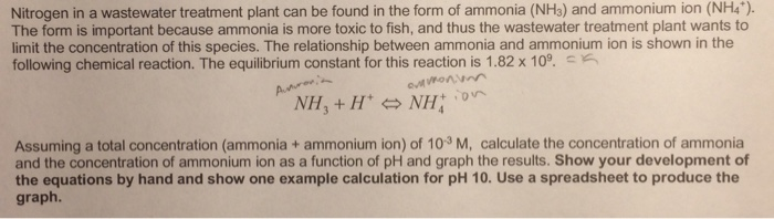 Solved: And Ammonium Ion (NH4)  Nitrogen In A Wastewater T