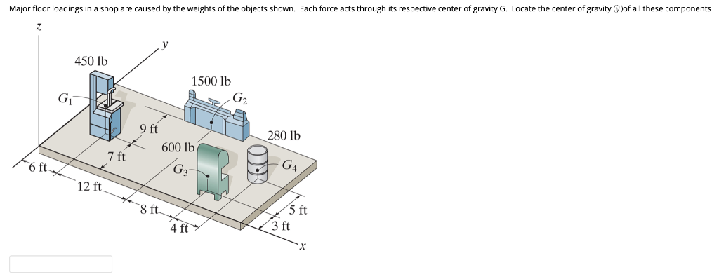 Major floor loadings in a shop are caused by the weights of the objects shown. Each force acts through its respective center of gravity G. Locate the center of gravity of all these components 2 450 lb 1500 lb G1 G2 9 ft 280 lb 600 lb 7 ft G4 12 ft 5 ft 3 ft 8 ft