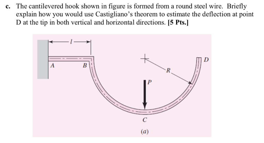 Mechanical engineering recent questions chegg the cantilevered hook shown in figure is formed from a round steel wire greentooth Choice Image