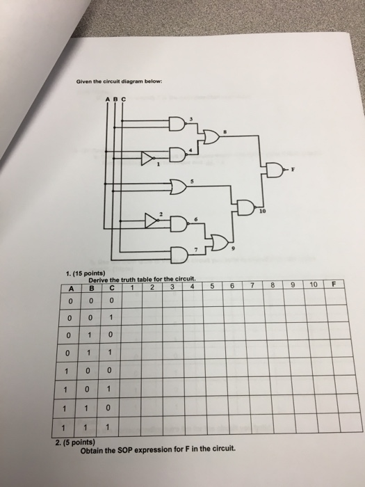 Solved given the circuit diagram below a b c 10 1 15 po given the circuit diagram below a b c 10 1 15 points derive the truth ccuart Image collections