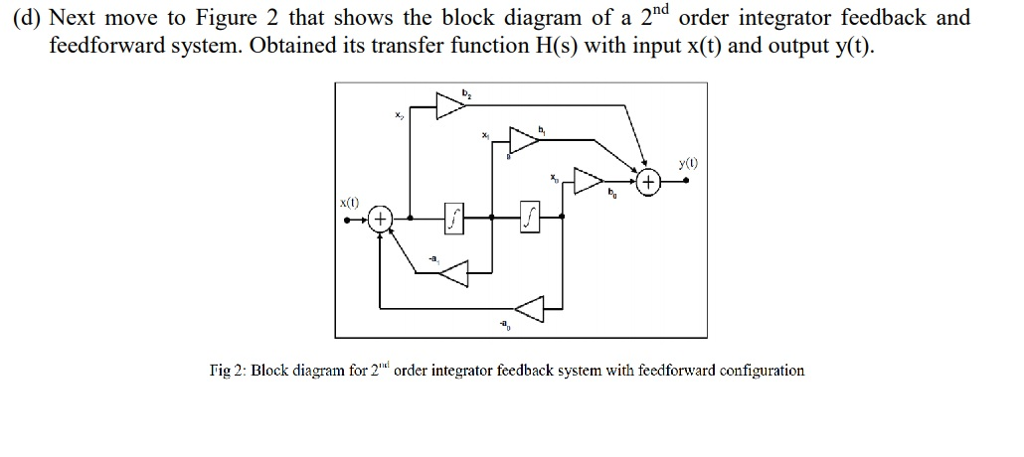 (d) next move to figure 2 that shows the block diagram of a 2nd