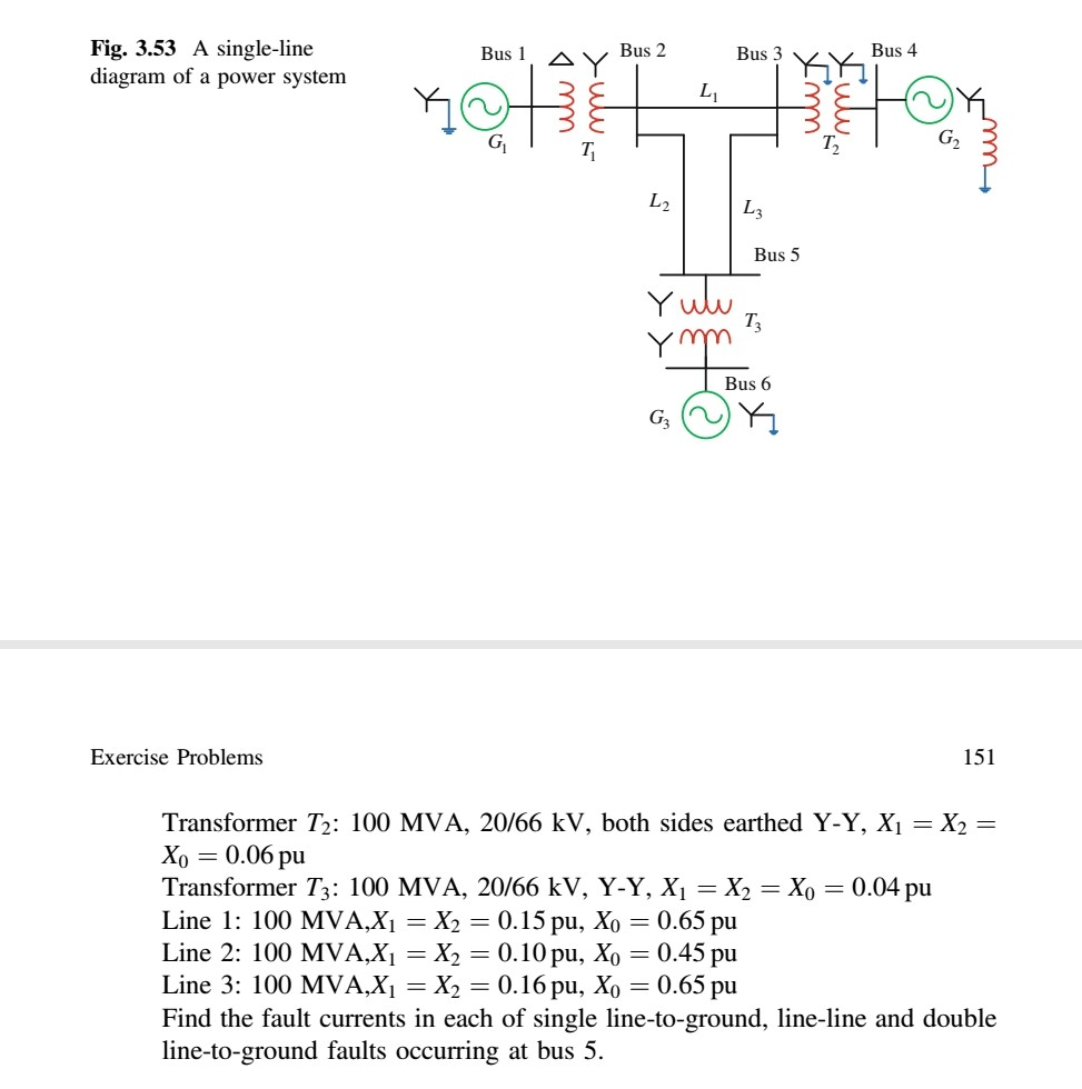 Fig. 3.53 A single-line diagram of a power system Bus 4 T. Bus 5 Bus 6 Exercise Problems 151 Transformer T2: 100 MVA, 20/66 kV, both sides earthed Y-Y, Xi -X2 - X0 0.06 pu Transformer T;: 100 MVA, 20/66 kV, Y-Y, Xi - X2 -Xo -0.04 pu Line 1: 100 MVAXi X2 =0.15 pu, Xo =0.65 pu Line 2: 100 MVA,X1-X2 0.10 pu, Xo 0.45 pu Line 3: 100 MVAXi X2 0.16 pu, Xo 0.65 pu Find the fault currents in each of single line-to-ground, line-line and double line-to-ground faults occurring at bus 5.