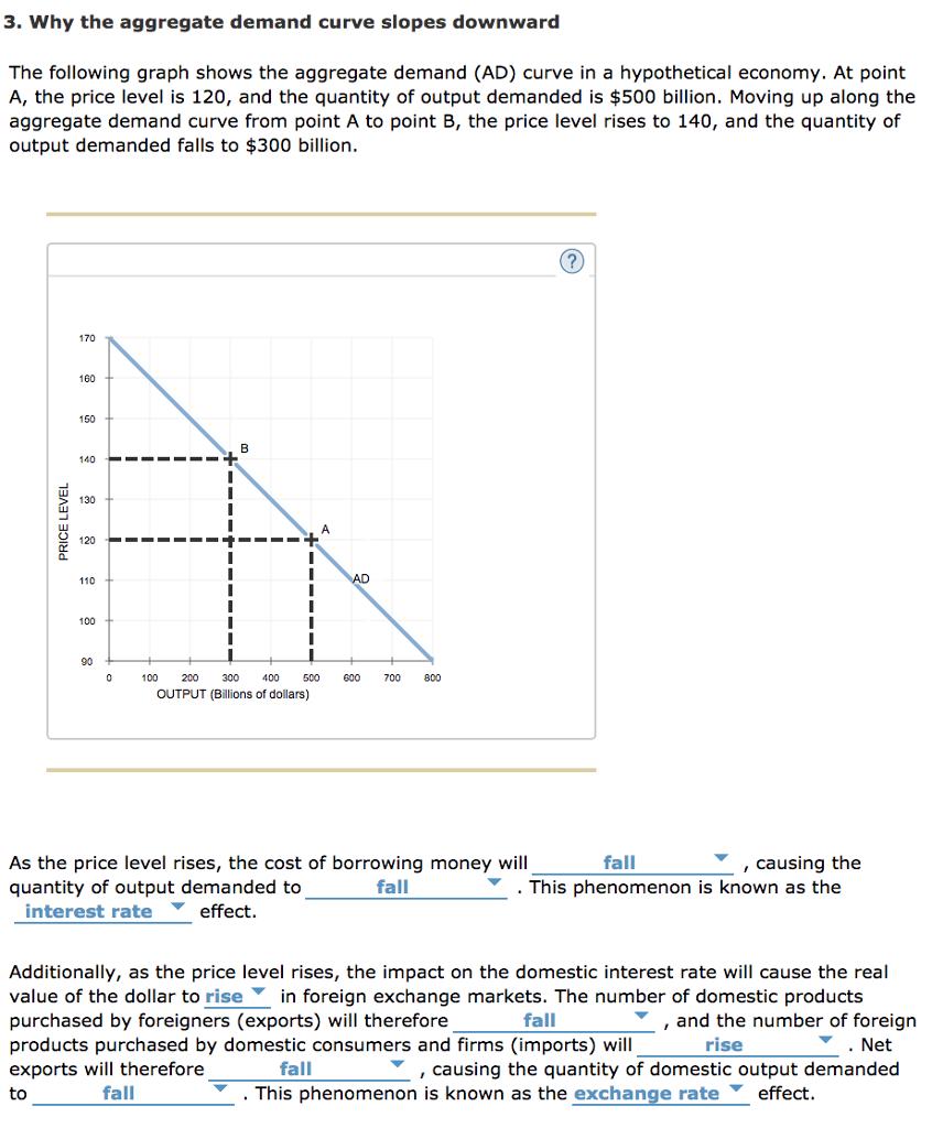 Investment demand graph curved or straight ott investment ag erfahrungen friedhof