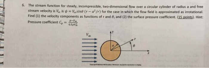 Solved: 6  The Stream Function For Steady, Incompressible