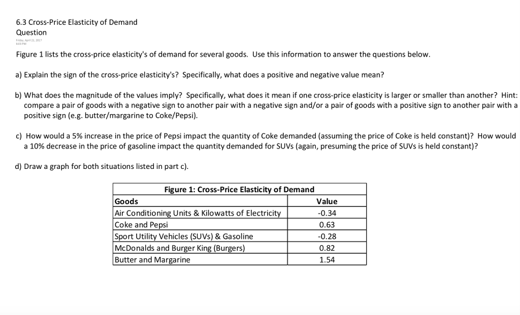 Solved 6 3 Cross Price Elasticity Of Demand Question Figu