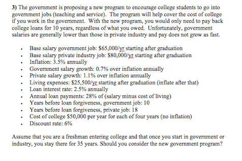3) The Government Is Proposing A New Program To En
