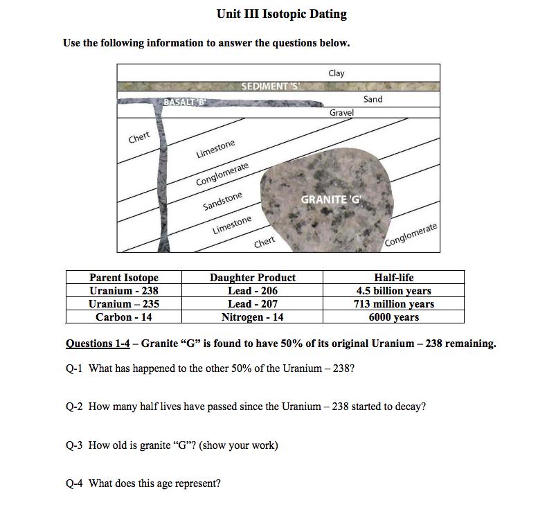 uranium lead dating uses